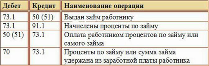 Независимая психолого психиатрическая экспертиза в москве