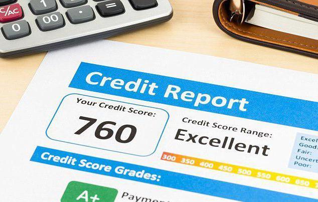проводки займ под проценты втб 24 кредит держателям зарплатных карт